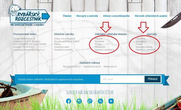 Vyhledávání na webu pomocí tématických okruhů.